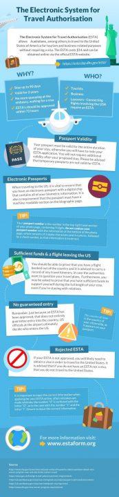 esta-infographic