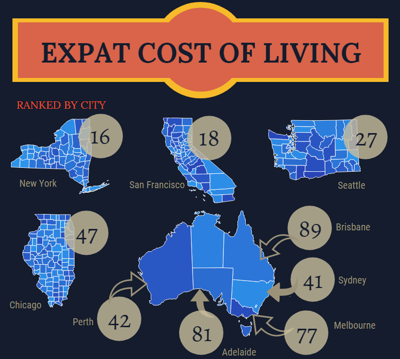 expat-cost-of-living
