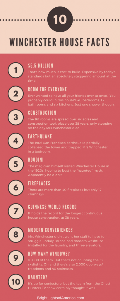 10 Facts about the Winchester Mystery House